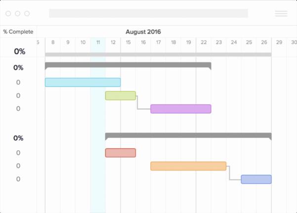 Free Gantt Chart Excel Template Inspirational New Microsoft Excel Inside Gantt Chart Templates Free