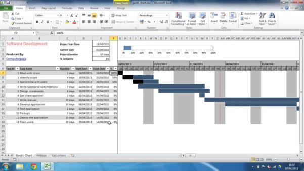 Free Gantt Chart Template Excel 2013 Excel Spreadsheet Gantt Chart To Excel Free Gantt Chart Template Xls