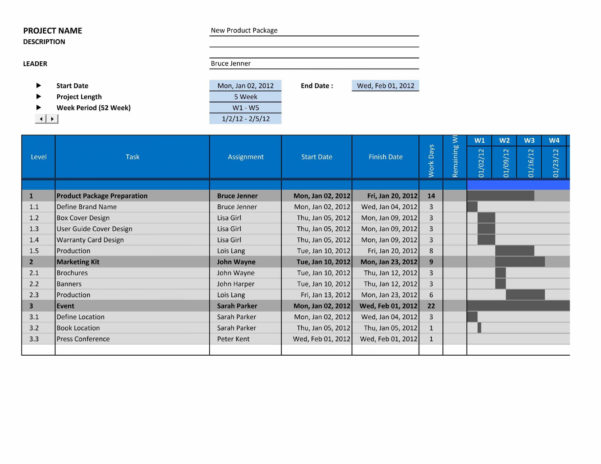 Free Gantt Chart Template For Excel 2007 With Amazing Excel Gantt And Gantt Chart Templates Free
