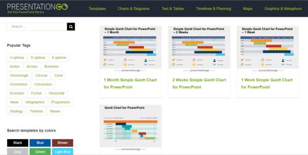 Free Gantt Chart Templates For Powerpoint Presentations   Present Better Throughout Gantt Chart Template For Powerpoint