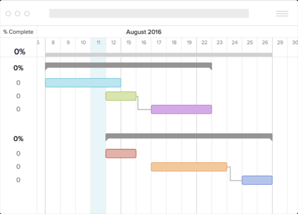 Free Gantt   Zoro.9Terrains.co To Best Free Gantt Chart Template
