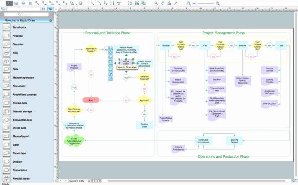 Free Kanban Card Template Excel Best Of Gantt Chart Microsoft Word In Gantt Chart Template Free Microsoft Word