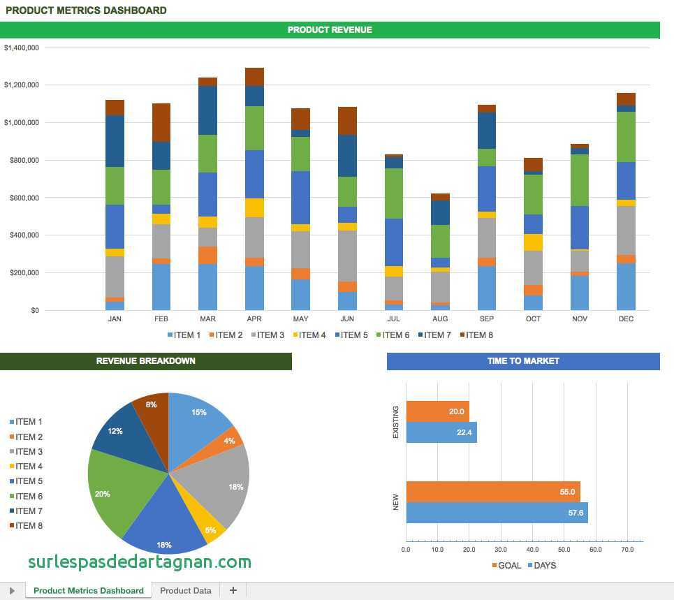 Free Kpi Dashboard Excel Template Best Monthly Report Template New And Safety Kpi Excel Template