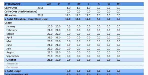Free Kpi Dashboard Excel Template Elegant Excel Dashboard Templates In Kpi Templates Excel