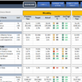 Free Kpi Dashboard Excel Template | Lizzy Worksheet With Free Excel Dashboard Software