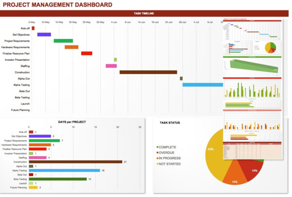 Free Microsoft Office Templates Smartsheet With Project Management To Project Management Dashboard Excel Free Download