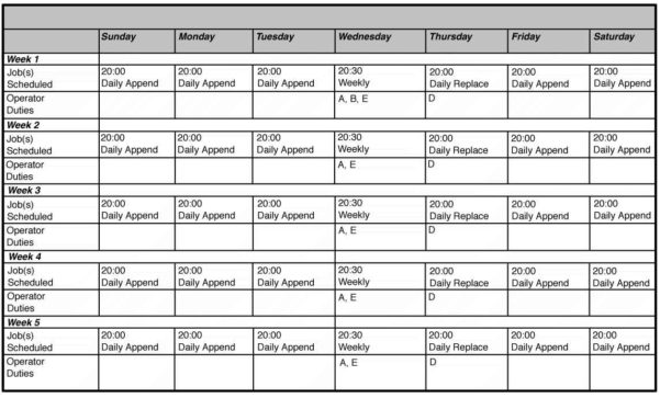 Free Monthly Work Schedule Template With Monthly Staff Schedule Template Free