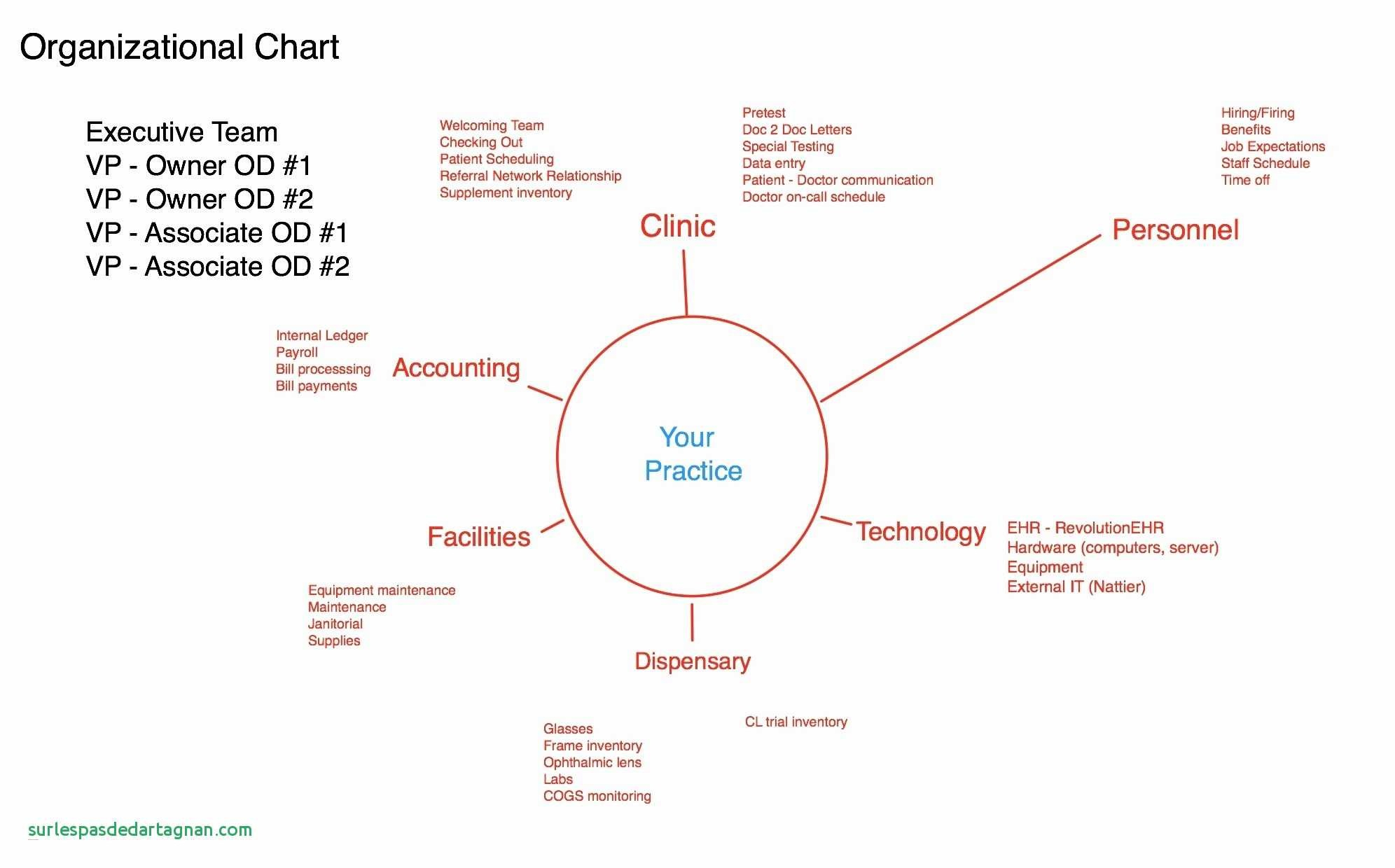Free Org Chart Template   Brochure Templates Free Download In Visio Gantt Chart Template Download