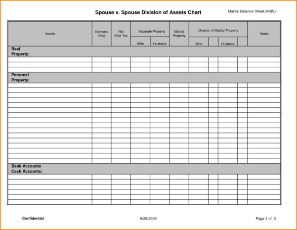 Free Personal Balance Sheet Template Excel Unique Personal Finance With Balance Sheet Template Excel