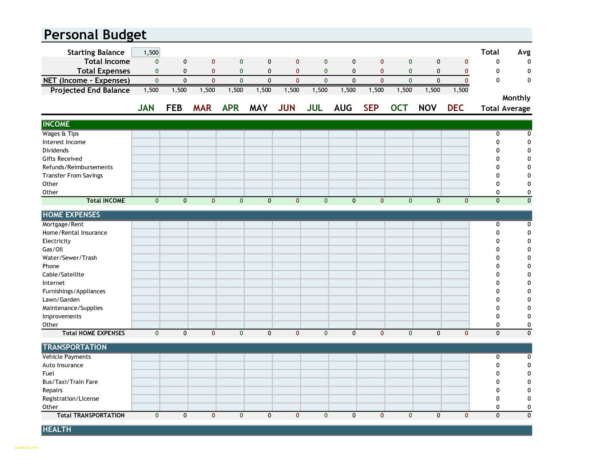 Free Personal Budget Spreadsheet Template   Awal Mula In Personal Budgeting Spreadsheet Template