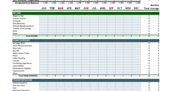 Free Personal Budget Spreadsheet Template   Awal Mula With Personal Budget Spreadsheet Template