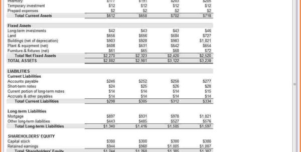 Free Pro Forma Income Statement Template Maxresdefault Initial Intended For Pro Forma Income Statement Generator Pro Forma Income Statement Generator Example of Spreadsheet