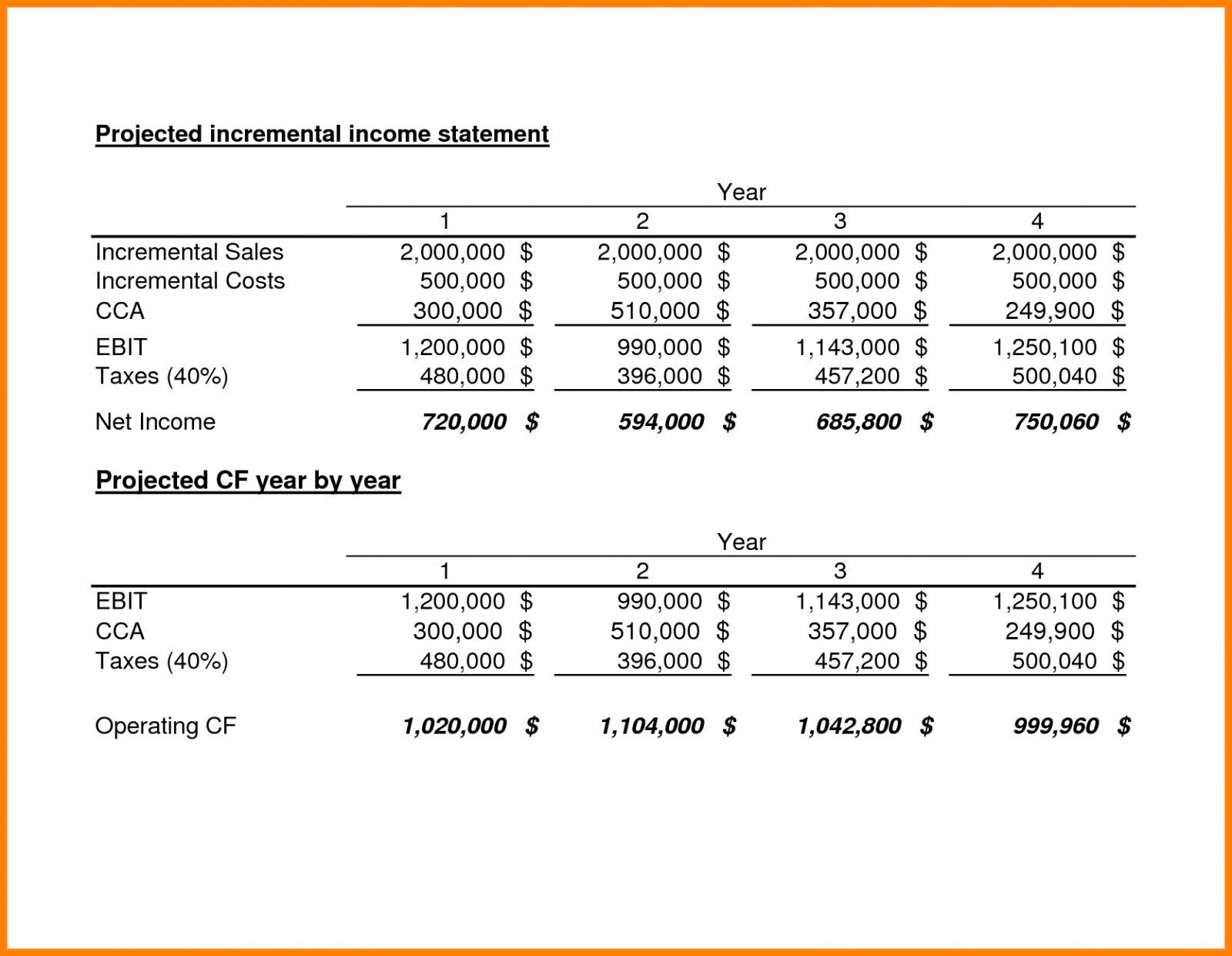 Free Pro Forma Income Statement Template Maxresdefault Initial Throughout Pro Forma Income Statement Generator