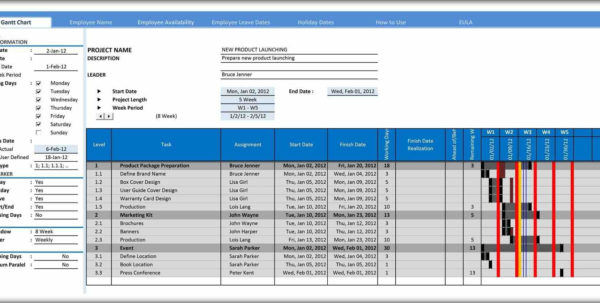 Free Project Management Excel Gantt Chart Template | Wilkinsonplace With Gantt Chart Template Excel 2010 Free Download