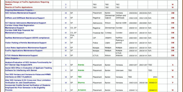 Free Project Management Excel Spreadsheet   My Spreadsheet Templates Within Free Excel Spreadsheet Templates For Project Management