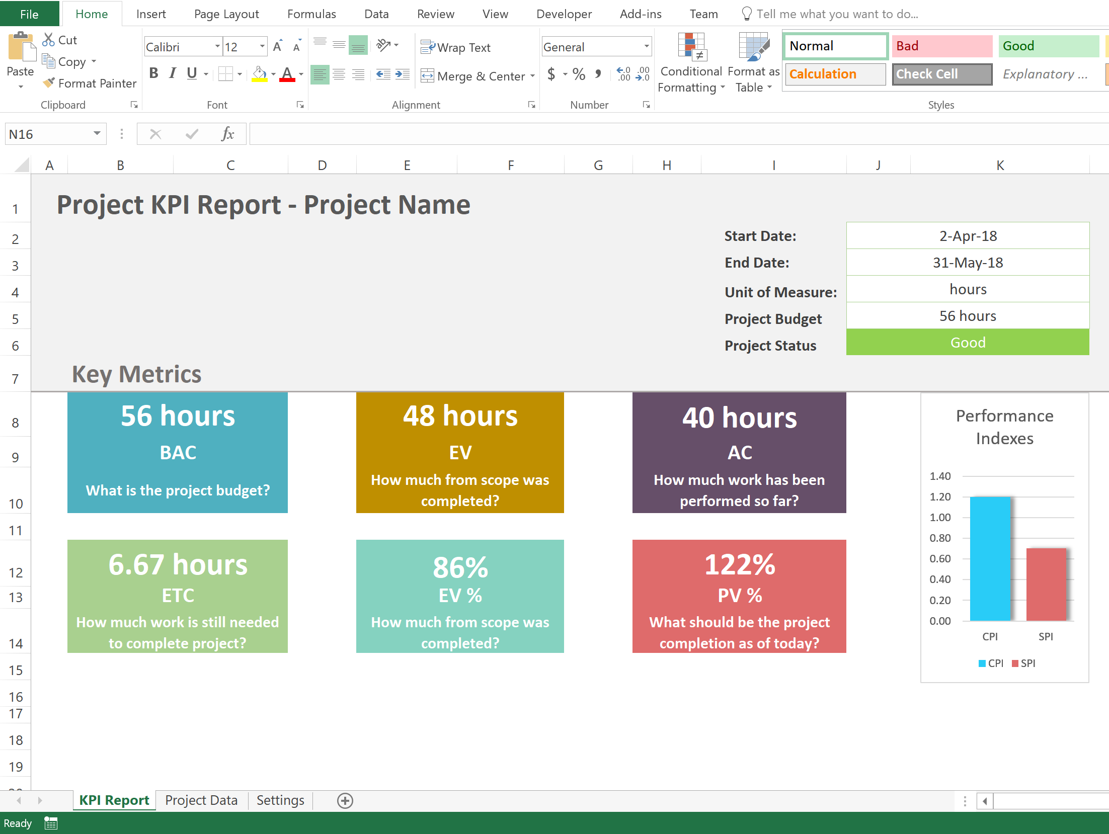 Free Project Management Kpi Report Template -  Daily Throughout Kpi Reporting Template