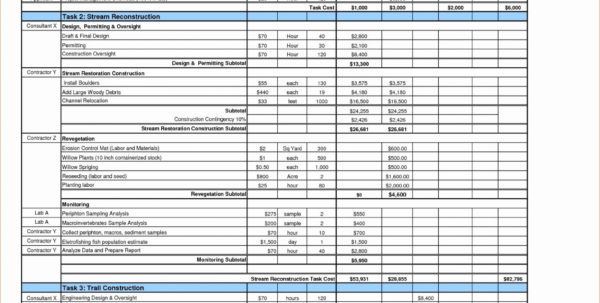 Free Project Management Templates Excel 2007 Fresh Spreadsheet Intended For Project Spreadsheet Template Excel