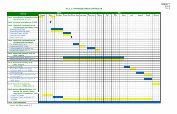 Free Project Management Templates Excel 2007 Project Plan Calendar In Project Management Templates Free