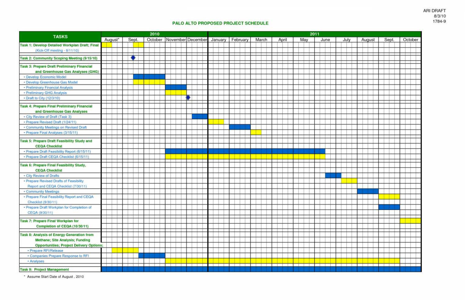 Free Project Management Templates Excel 2007 Project Plan Calendar Within Project Management Worksheet Template