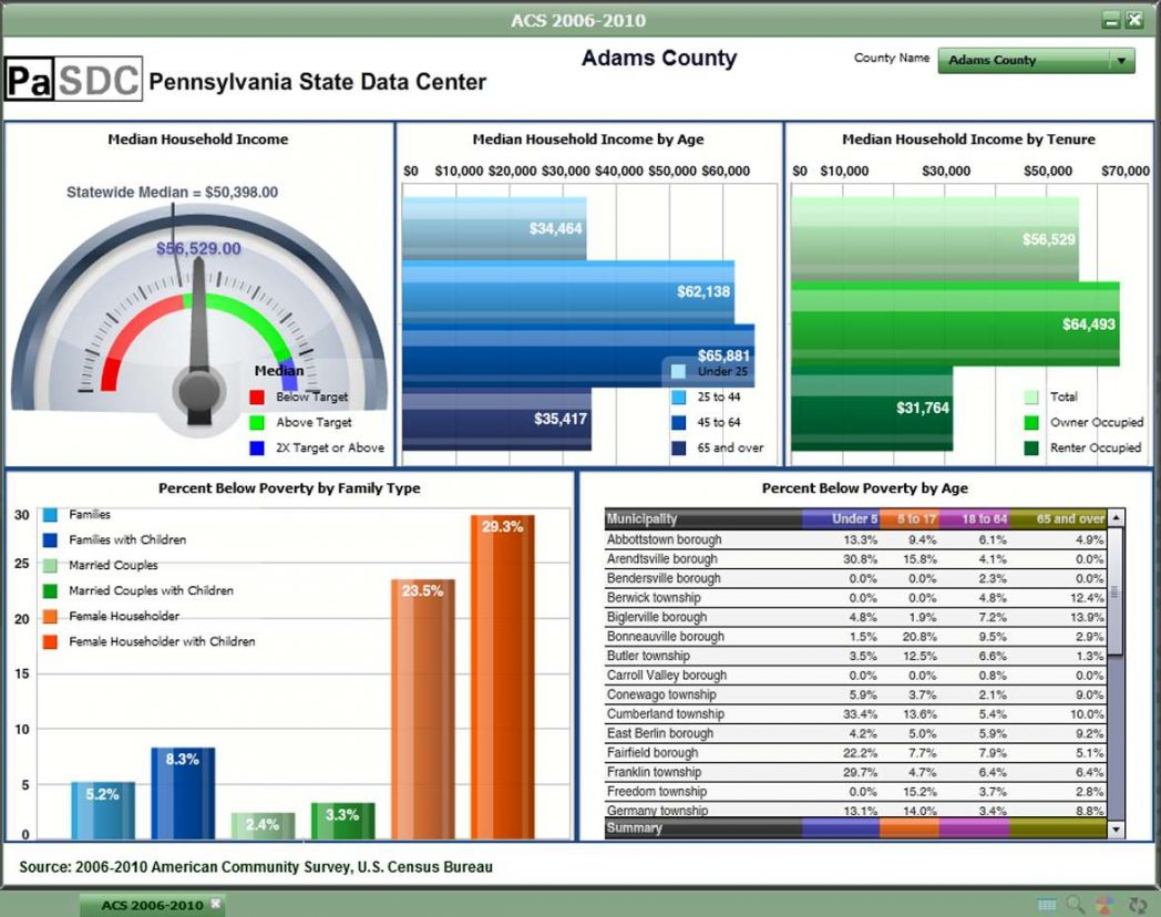 Free Project Management Templates Excel 21 Animate 2007 Copy Hevajcd with Excel Project Management Dashboard Free