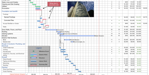 Free Project Management Templates For Construction | Aec Software And Timeline Spreadsheet Template Timeline Spreadsheet Template Excel Spreadsheet Templates