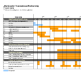 Free Project Schedule Gantt Chart Excel | Templates At With Gantt Chart Word Document Template