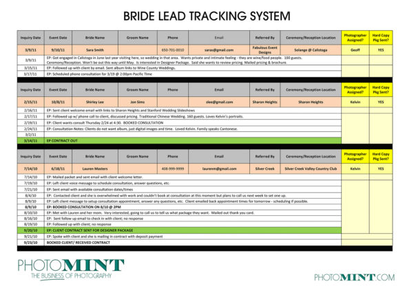 Free Sales Pipeline Management Tracker Template Free Sales Plan Throughout Sales Lead Template Forms