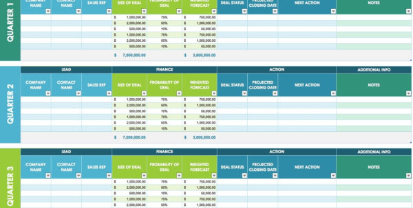 Free Sales Plan Templates Smartsheet Also Quarterly Sales Forecast To Quarterly Sales Forecast Template Excel