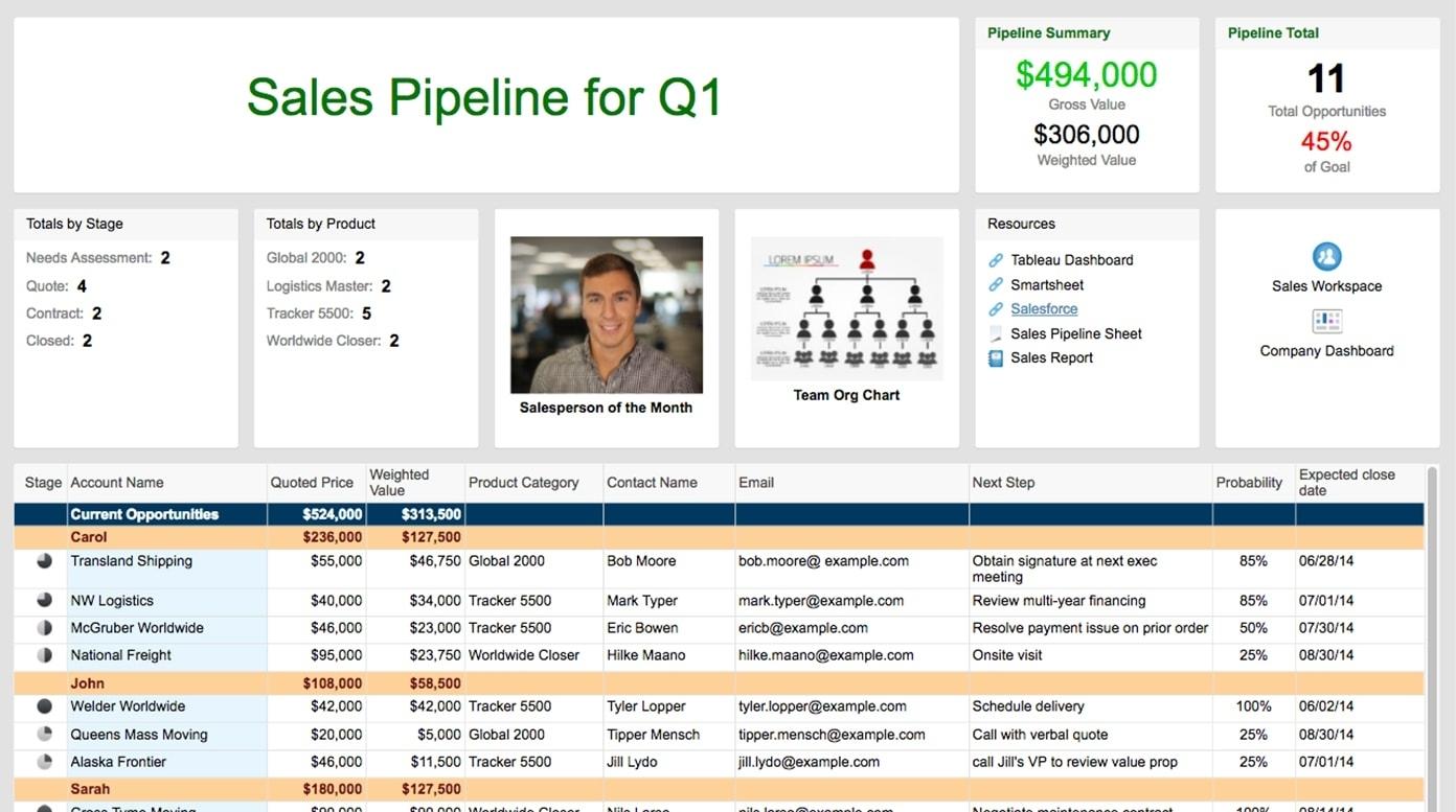 Free Sales Plan Templates Smartsheet With Crm Excel Template Free Inside Crm In Excel Template