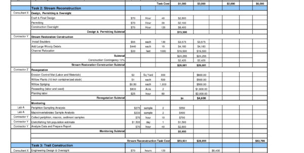 Free Sample Budget Template   Resourcesaver In Samples Of Budget Spreadsheets