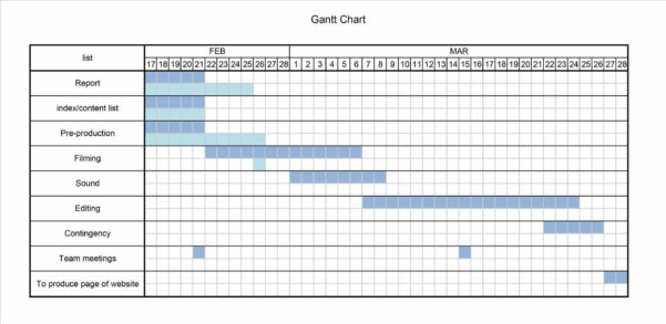 Free Simple Gantt Chart Excel Template Free Professional Excel And Intended For Gantt Chart Template Word Free