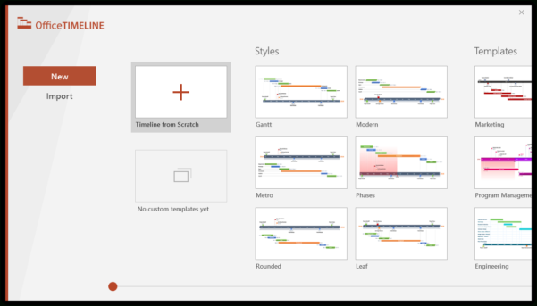 Free Timeline Templates For Professionals Within Gantt Chart Template Powerpoint Free Download