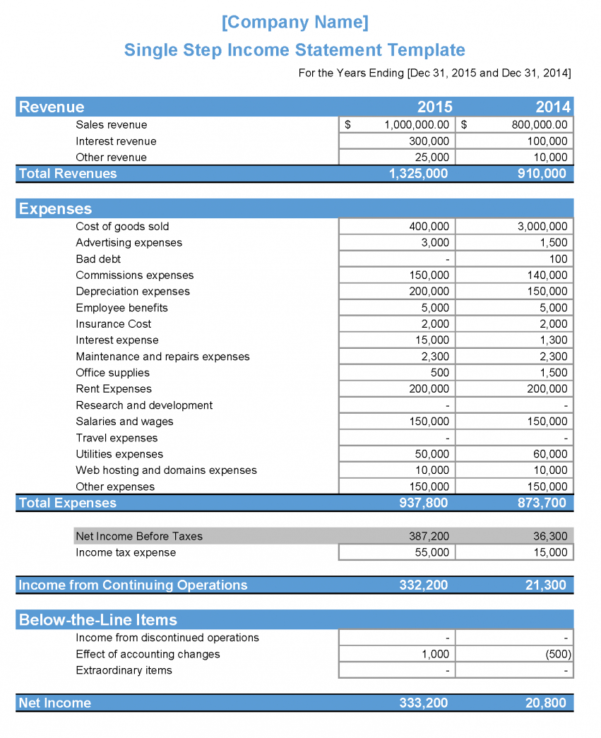 Fresh Corporate Financial Statement Template ~ Premium Worksheet In Financial Statements Templates