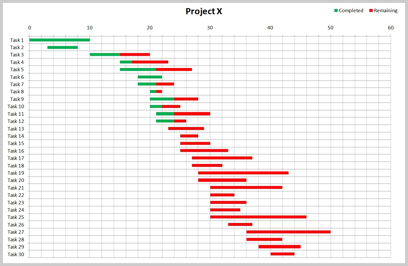 Fresh Idea To Gantt Chart Word Template 231962   Resume Ideas Within Gantt Chart Template For Word