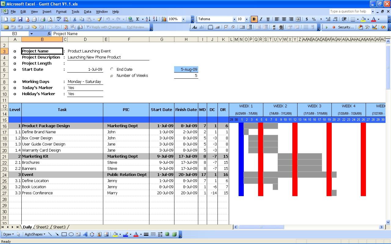 Gannt Chart Excel Template - Durun.ugrasgrup To Gantt Chart Template Excel 2010 Download
