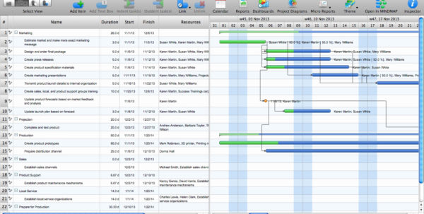Gantt Chart App Mac | Wforacing for Gantt Chart Template Mac