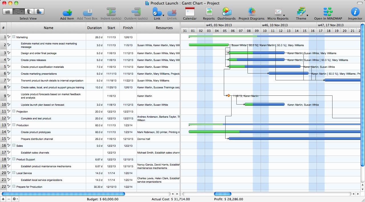 Gantt Chart App Mac | Wforacing For Gantt Chart Template Mac