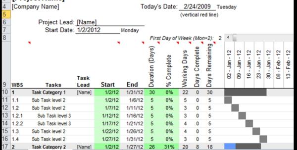 Gantt Chart Excel 2010 Template Free | Best Template & Design Images Within Best Free Gantt Chart Template