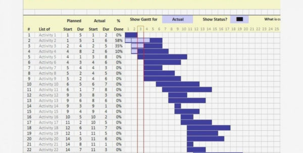 Gantt Chart Excel Template 36 Templates Powerpoint Word Lab Present Inside Gantt Chart Template Word