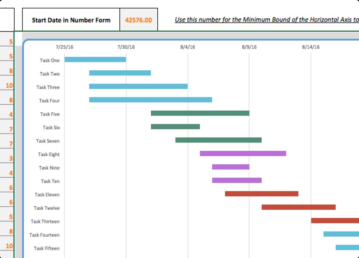 Gantt Chart Excel Template Download - Durun.ugrasgrup In Gantt Chart Templates Free