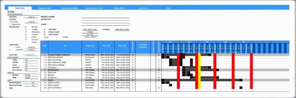 Gantt Chart Excel Template Gantt Chart Template Excel Unique Gantt For Gantt Chart Template In Excel