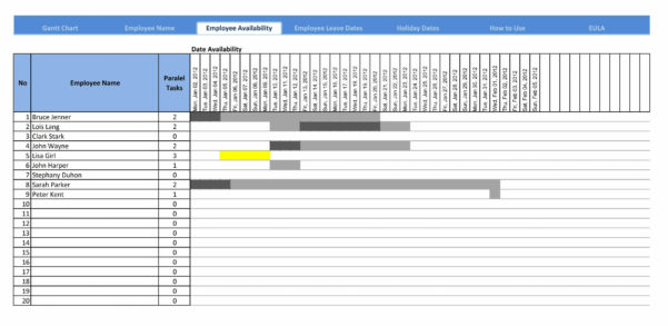 Gantt Chart Excel Template | Worksheet & Spreadsheet And Gantt Chart Template Excel Mac