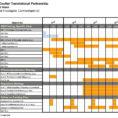 Gantt Chart Excel Template Xls And Gantt Chart Excel Template 2017 To Gantt Chart Template Excel 2010 Download