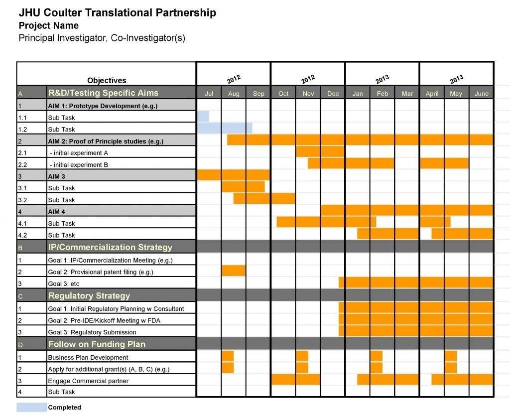gantt chart template excel 2010 download example of
