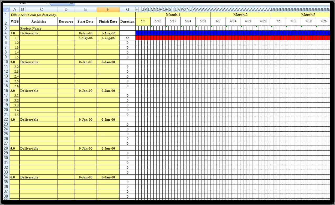 Gantt Chart Excel Template Xls Beautiful Best Free Excel Chart within Excel Free Gantt Chart Template Xls