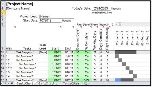 Gantt Chart Excel Template Xls   Calendar Template Excel With Gantt And Excel Gantt Chart Template Dependencies