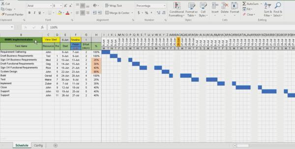 Gantt Chart Excel Vorlage Luxus Gantt Chart Template Excel Free In Simple Gantt Chart Template Excel Free