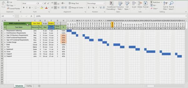 Gantt Chart Excel Vorlage Luxus Gantt Chart Template Excel Free Inside Gantt Chart Excel Template With Dates