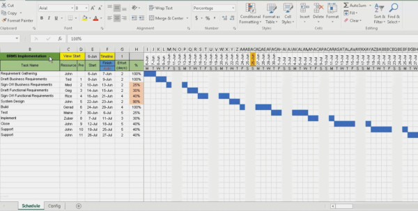Gantt Chart Excel Vorlage Luxus Gantt Chart Template Excel Free Within Gantt Chart Ppt Template Free Download