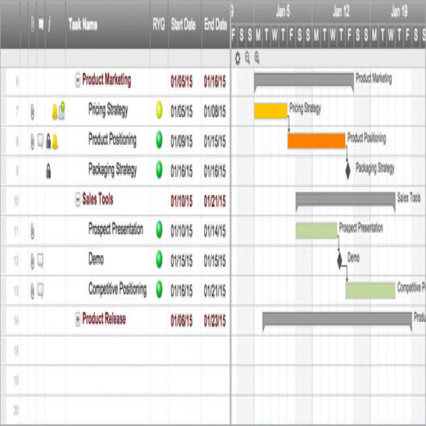 how to make a gantt chart in excel online